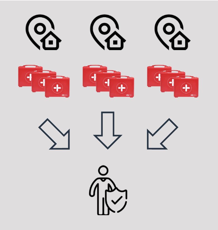 Erste-Hilfe-Koffersystem iQ Advanced überwacht & bestellt automatisch